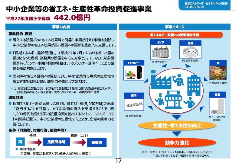 中小企業等の省エネ・生産性革命投資促進事業
