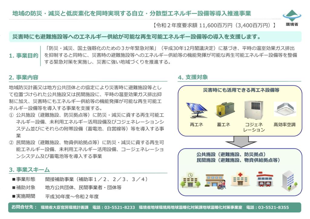 台風15号 千葉大規模停電の影響と「防災・減災」補助金について